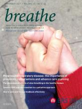 Breathe: 13 (4)