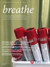 Breathe: 15 (4)
